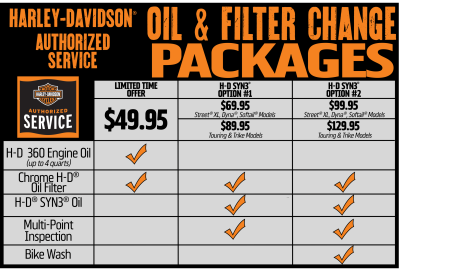 Oil & Filter Packages